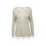 Authentic Second Hand T by Alexander Wang Striped Long Sleeved Top (PSS-859-00135) - Thumbnail 0